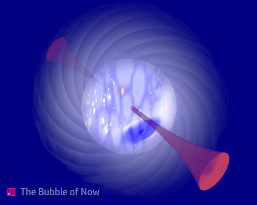 3d Illustration of time from the past to the future, consciousness creating the present moment asp if a bubble.
